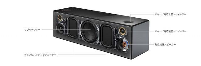 y_SRS-X99_speakersystem