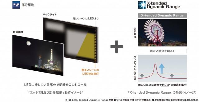y_kj-x9350d_top_edge-led&xdr